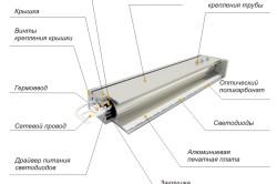 Как сделать светильник из светодиодов своими руками?