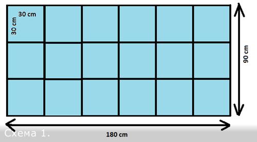 Как сшить покрывало на кровать своими руками: этапы работы (фото)