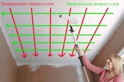 Как правильно сделать потолок своими руками?