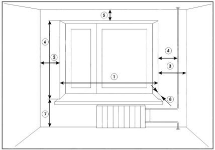 Установка металлопластиковых окон своими руками: инструкция с фото