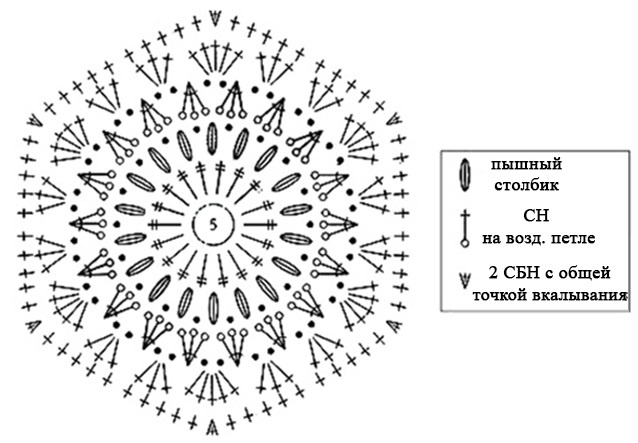 Сапожки из шестиугольников крючком: мастер-класс со схемами и видео
