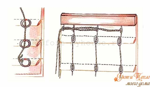 Как сшить римскую штору своими руками. Пошаговая инструкция