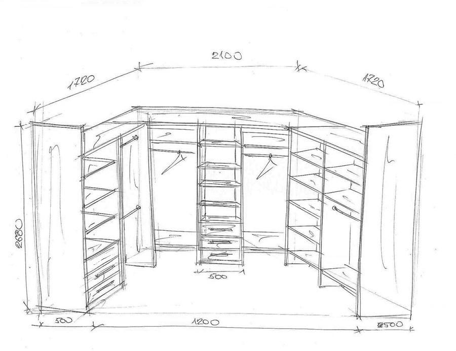 П-образная гардеробная схема с размерами
