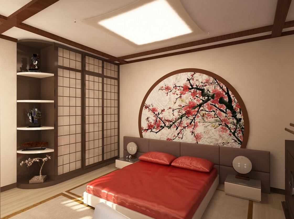 Дизайн интерьера в китайском стиле фото