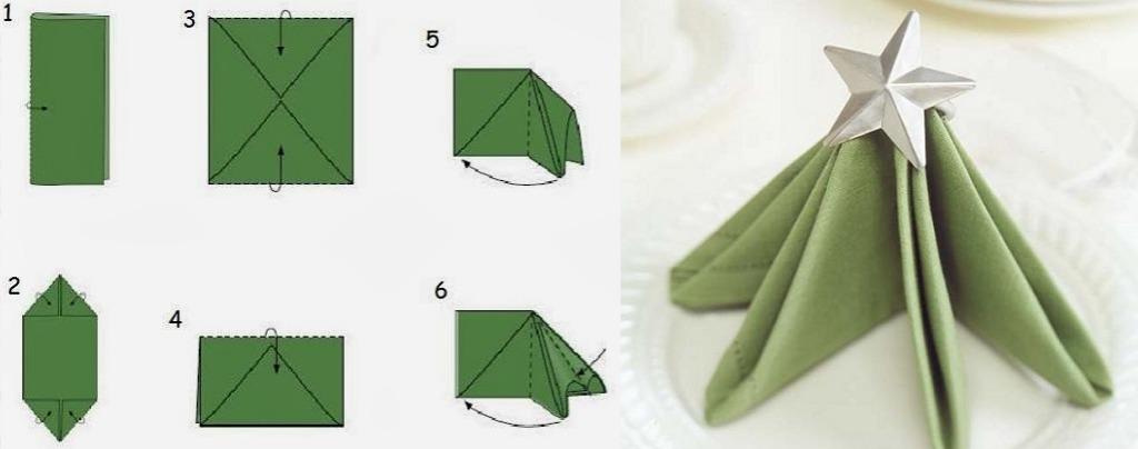 Как сложить бумажную салфетку елочкой
