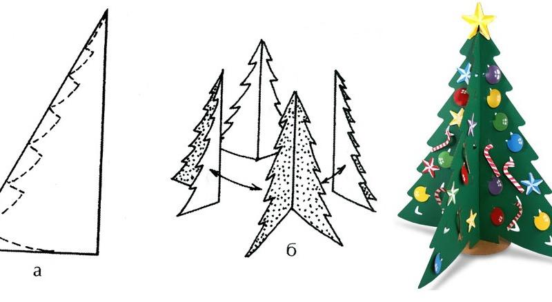 Новогодние украшения из бумаги своими руками: 20 лучших идей