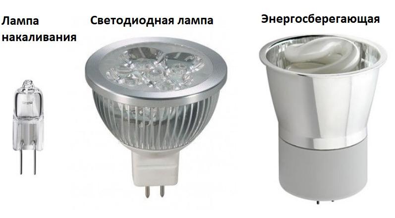 Лампы для точечных светильников