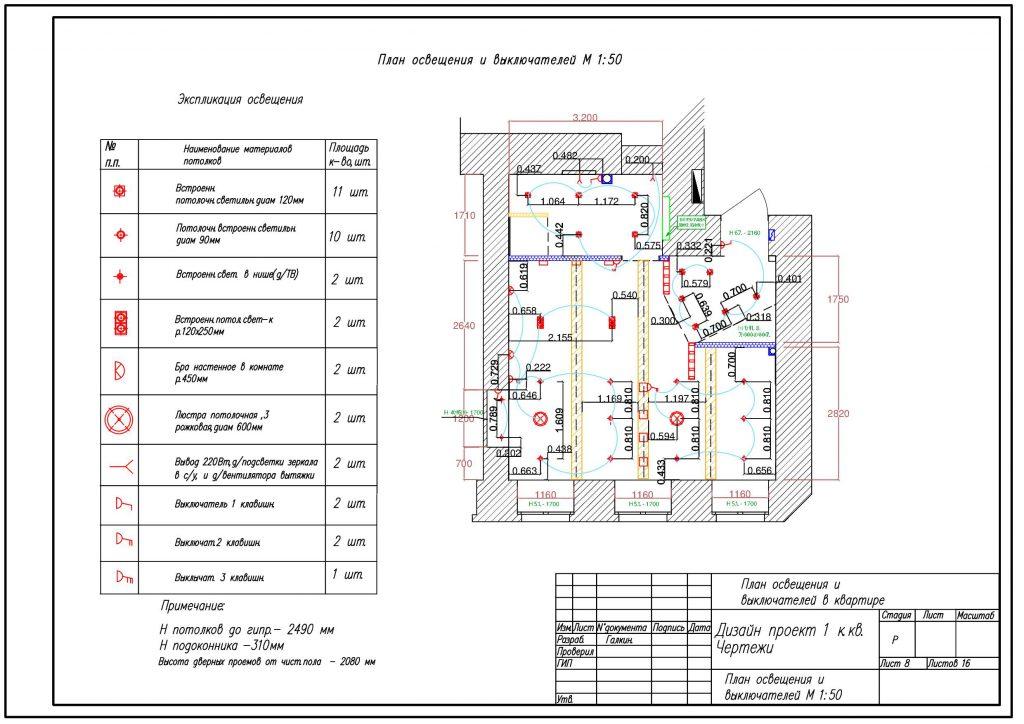 план освещения в квартире
