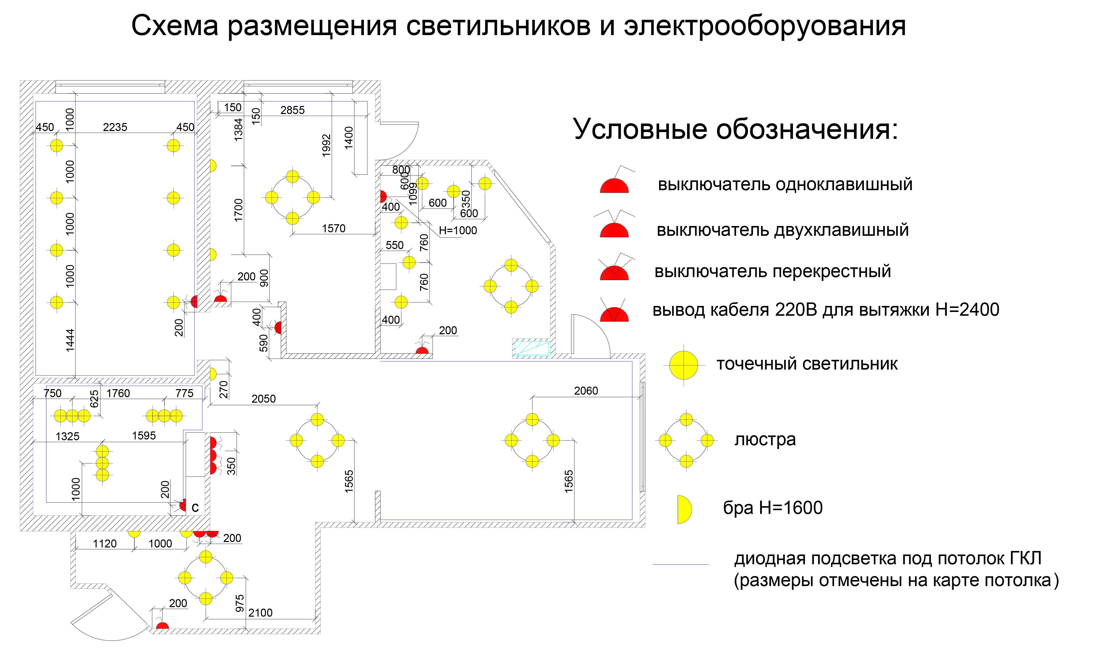 Схемы расположения светильников для прихожей