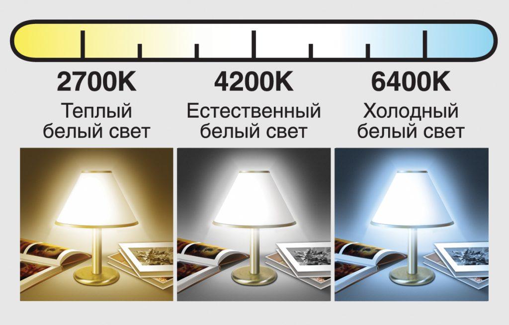 Цветовая температура ламп