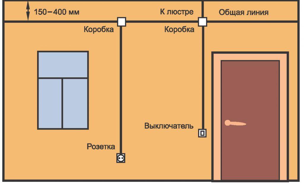 схема прокладки проводки