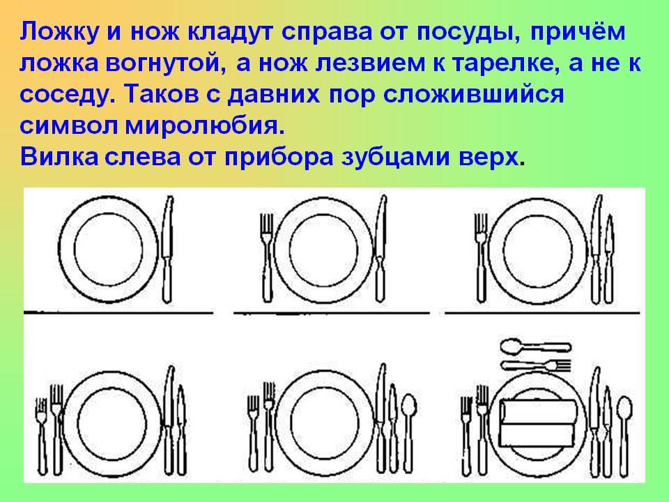 Последовательность раскладки столовых приборов