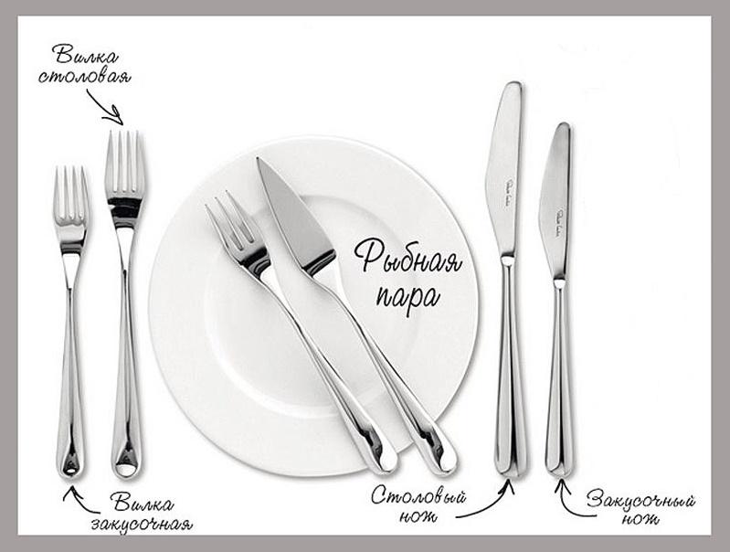 Правильная раскладка вилок и ножей на столе