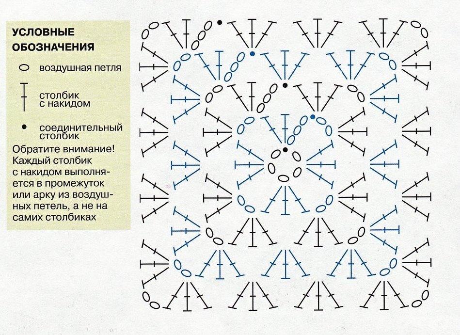Бабушкин квадрат крючком схема