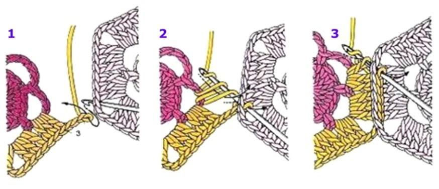 Способы соединения бабушкиных квадратов крючком