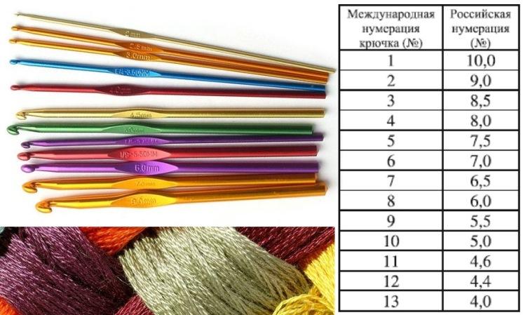 Нумерация крючков для вязания