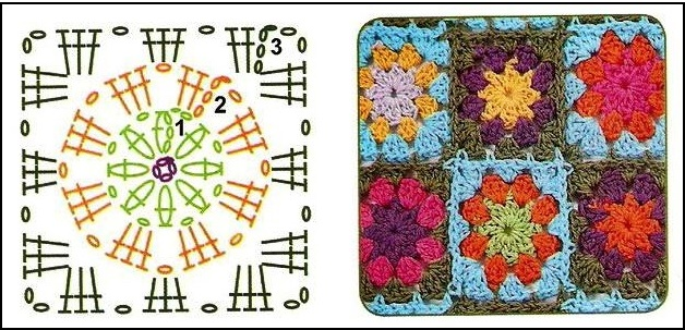 Плед узором бабушкин квадрат схема