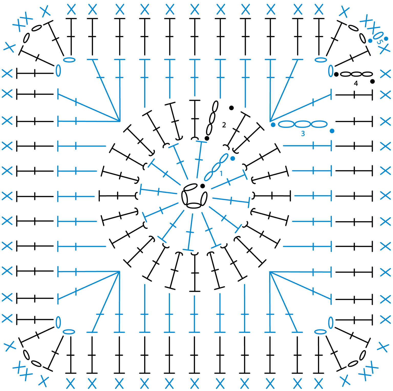 Бабушкин квадрат крючком: схемы и способы соединения (+48 ...