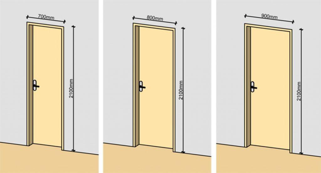 Ширина входных дверей