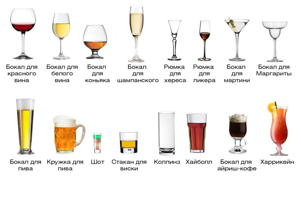 какие бокалы для каких напитков