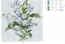 Схема вышивки крестом красиво: фото как правильно, новые самые интересные, основы очень быстрые, Stitch Art