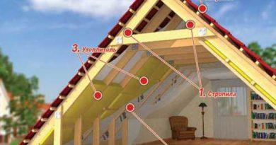 Выбор и укладка линолеума на балкон и лоджию в фото