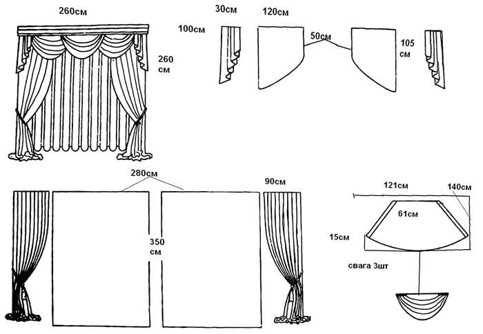 Как сшить шторы из тюли: порядок работы в фото