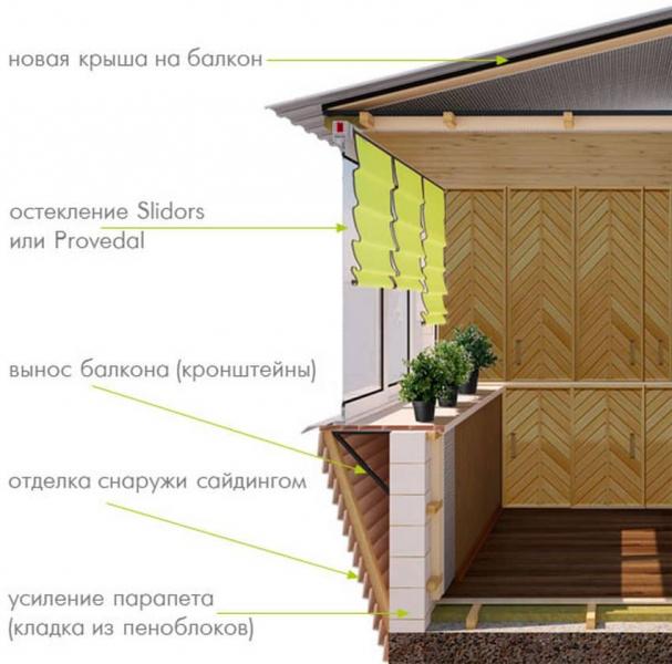 балкон застеклить алюминием