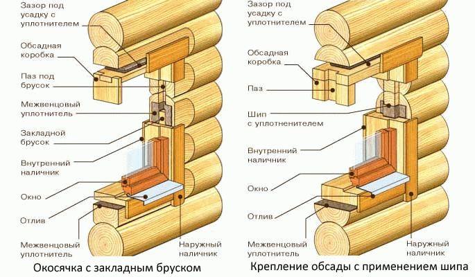 Как установить окна в деревянном доме своими руками 43
