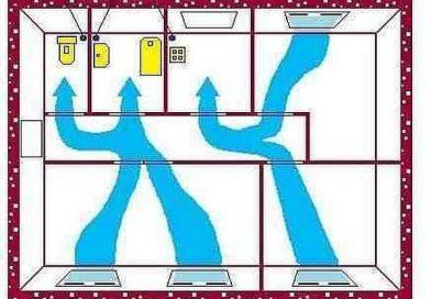Вентиляция в туалете и ванной в квартире схема