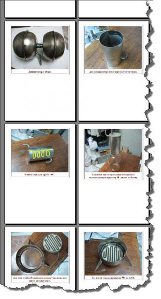 Как сделать коньяк в домашних условиях в фото