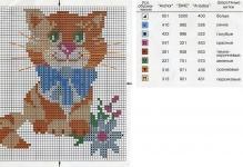 Схемы вышивок крестом коты котята