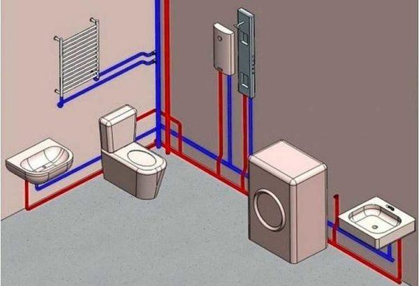 Замена труб в квартире замена водопроводных труб