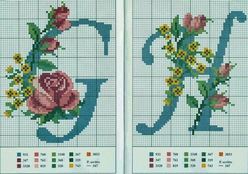 Алфавит вышивка крестом схемы: русский и английский, вышить метрику бесплатно, цветочный очень красивый