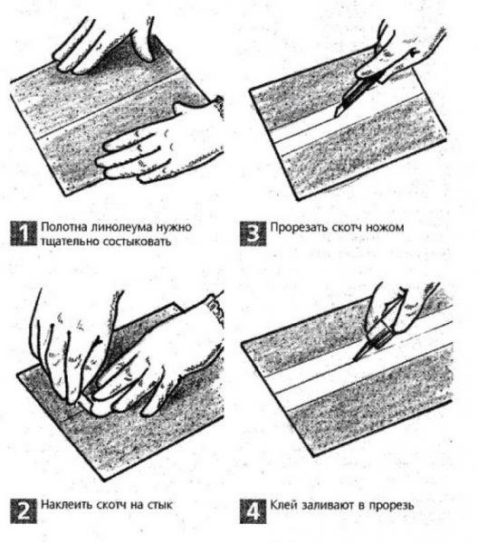 Схема укладки линолеум таркетт