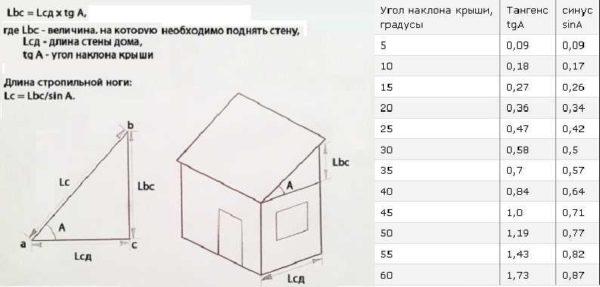 Декорируем старую мебель своими руками: способы, этапы 6