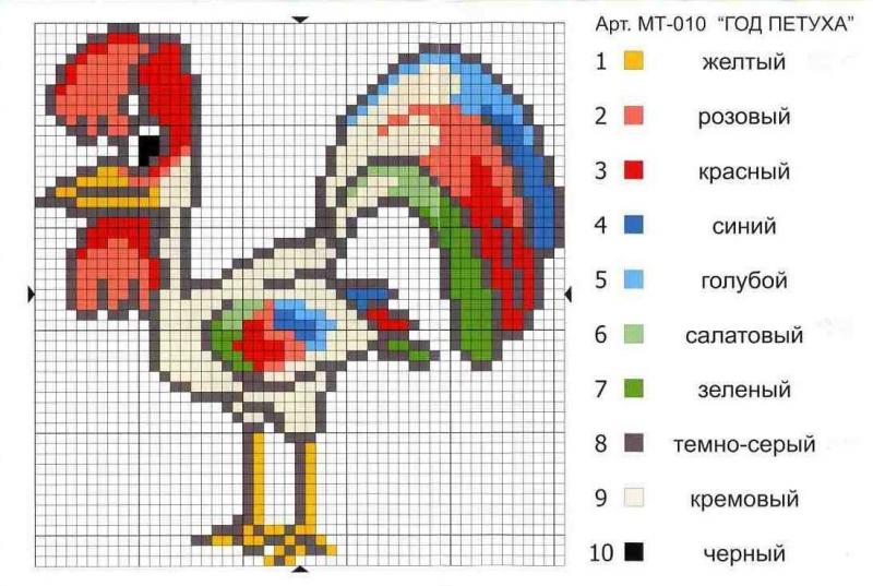 Вышивка крестиком схемы по клеточкам картинки: маленькие для детей, легкие 50 на 50 для начинающих