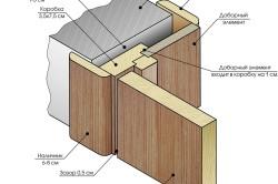 Укладка ламината в дверном проеме: пошаговая инструкция в фото