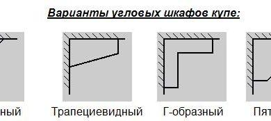 Угловой шкаф купе: формы, материалы