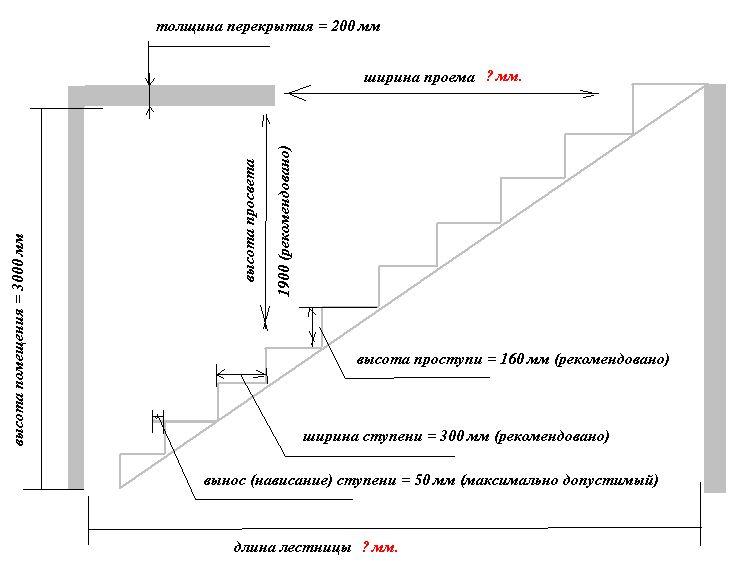 Расчет лестницы (основные параметры)