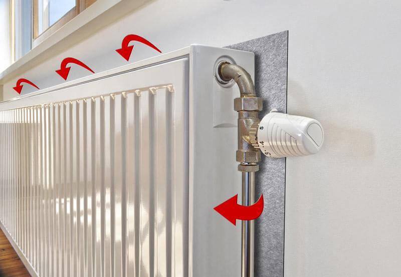 Установка теплового экрана за радиатором отопления своими руками в фото