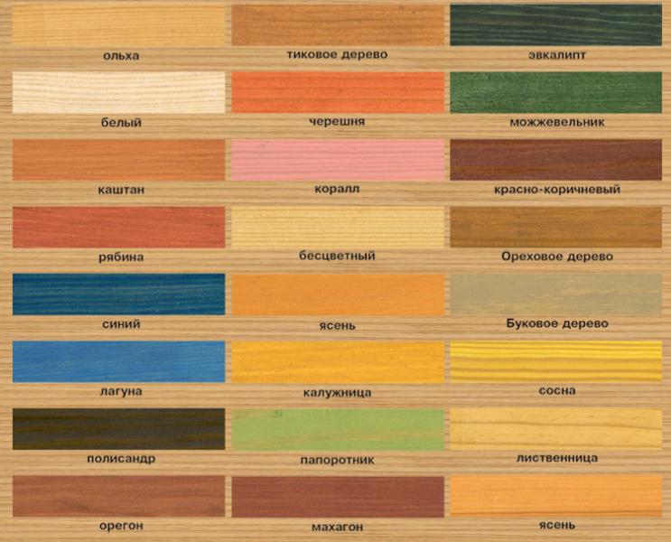 Как имитировать старение древесины? в фото
