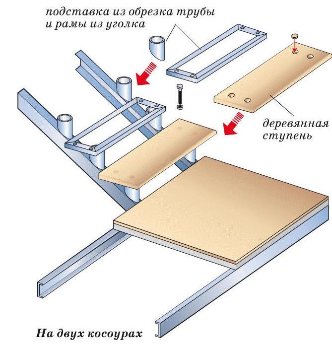 Схема лестницы на двух металлических косоурах