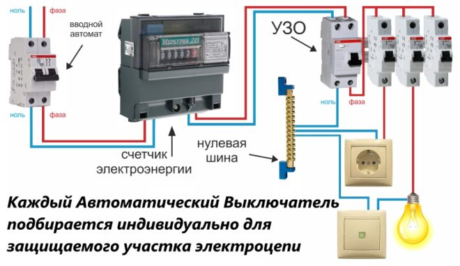 Виды и принцип работы электрических автоматов в фото