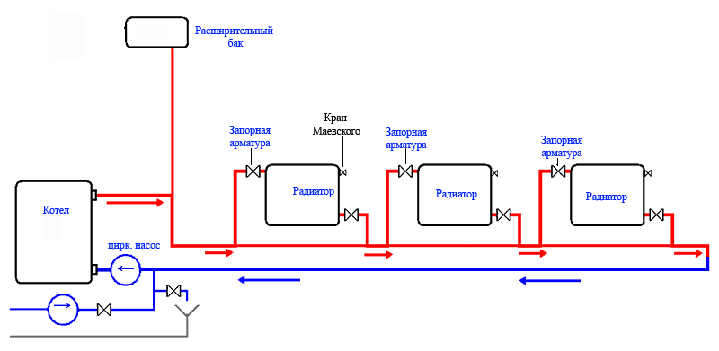 Принципы работы конденсационных котлов в фото
