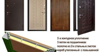 Как выбрать двери с повышенной шумоизоляцией