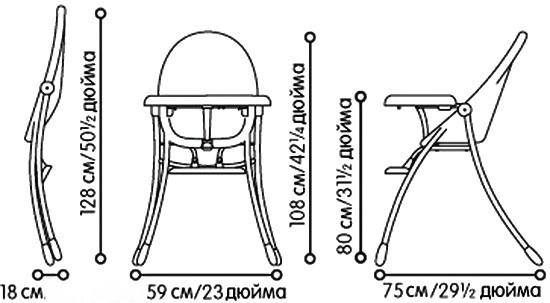Как выбрать стульчик для кормления, чтобы он идеально подошел малышу в фото