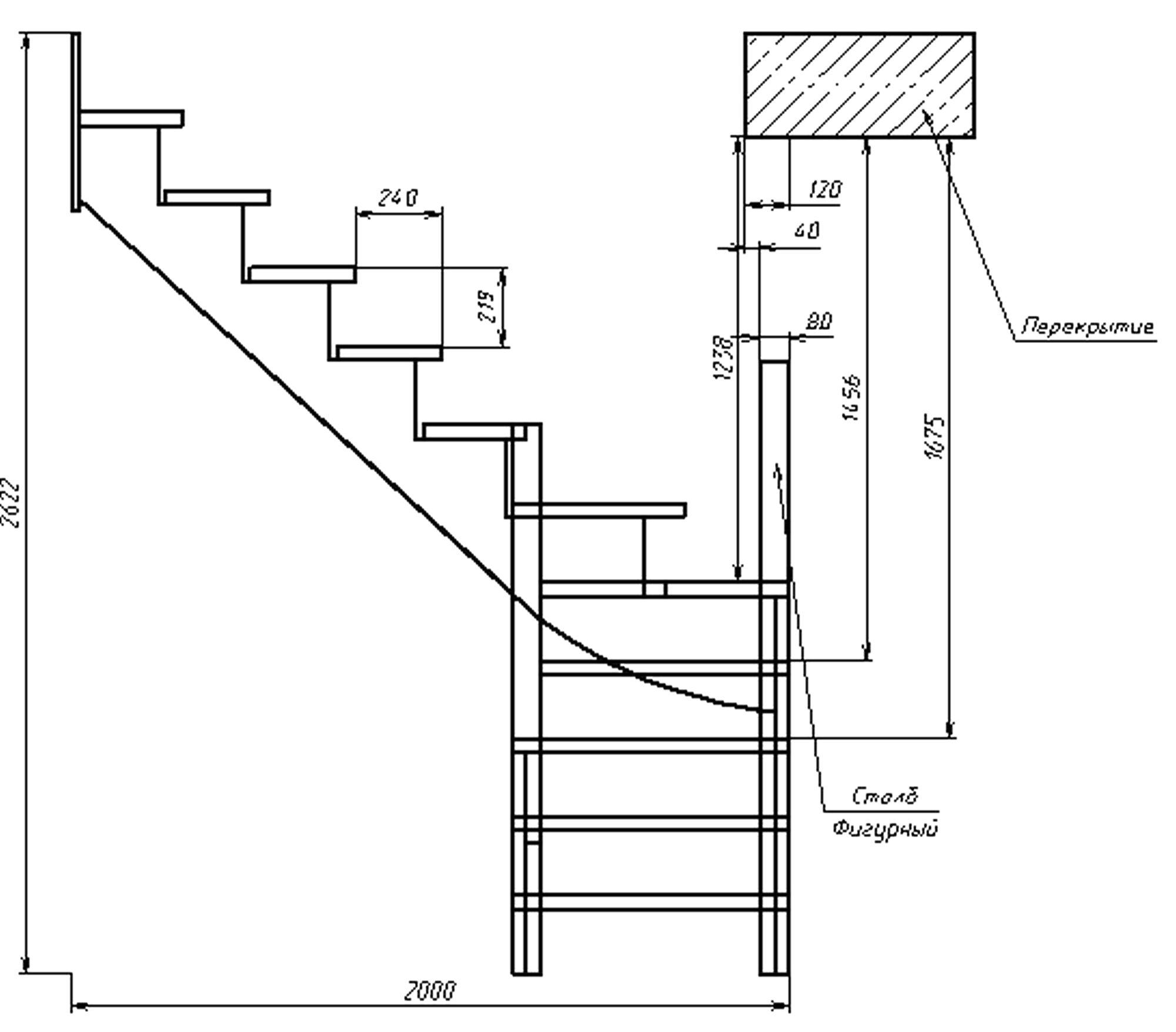 Расчёт лестницы с поворотом на второй этаж своими руками 127