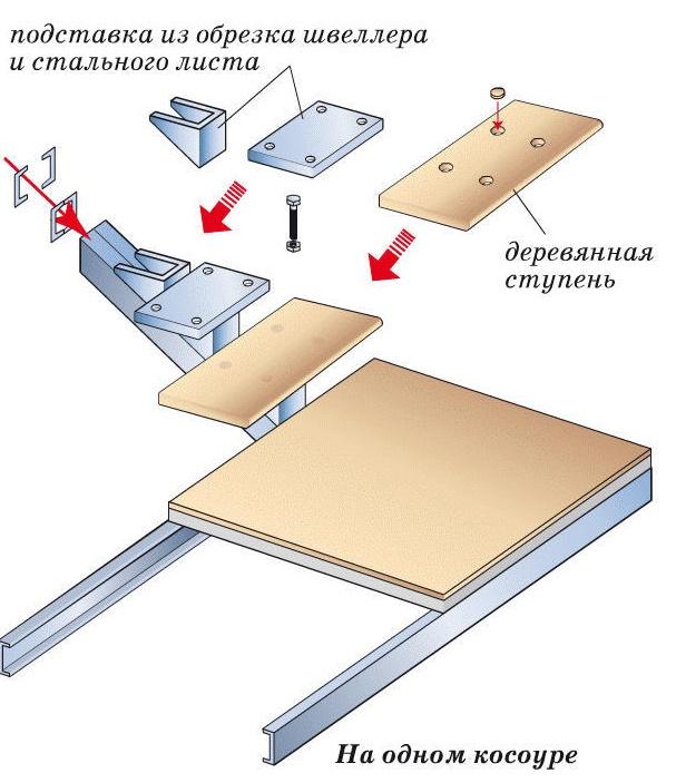 Схема лестницы с одним косоуром