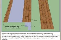 Укладка пробковой подложки под ламинат (видео) в фото